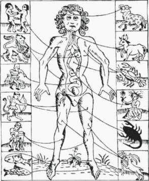 现代医疗占星学入门