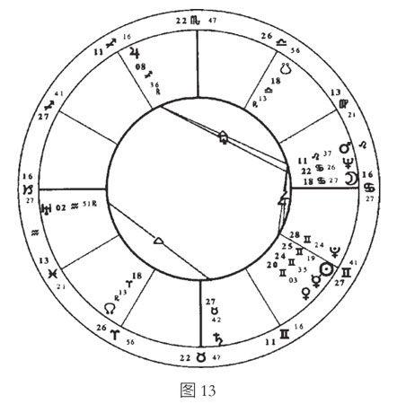 伊诺克-鲍威尔的星图