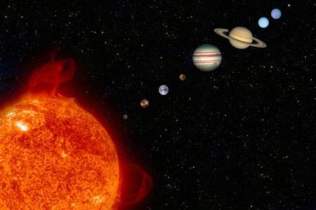 古典占星中行星的昼夜性
